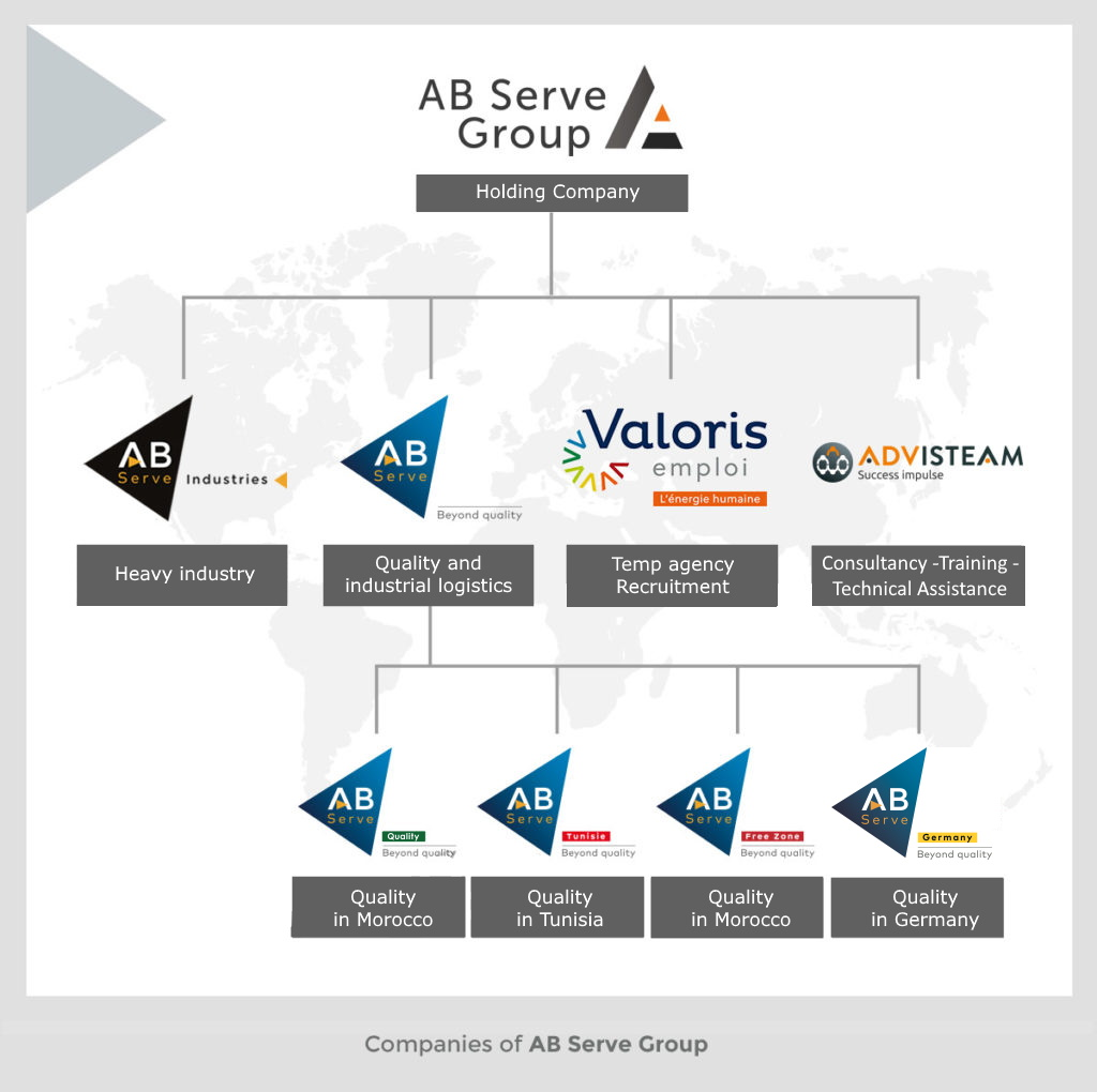 The companies of AB Serve Group