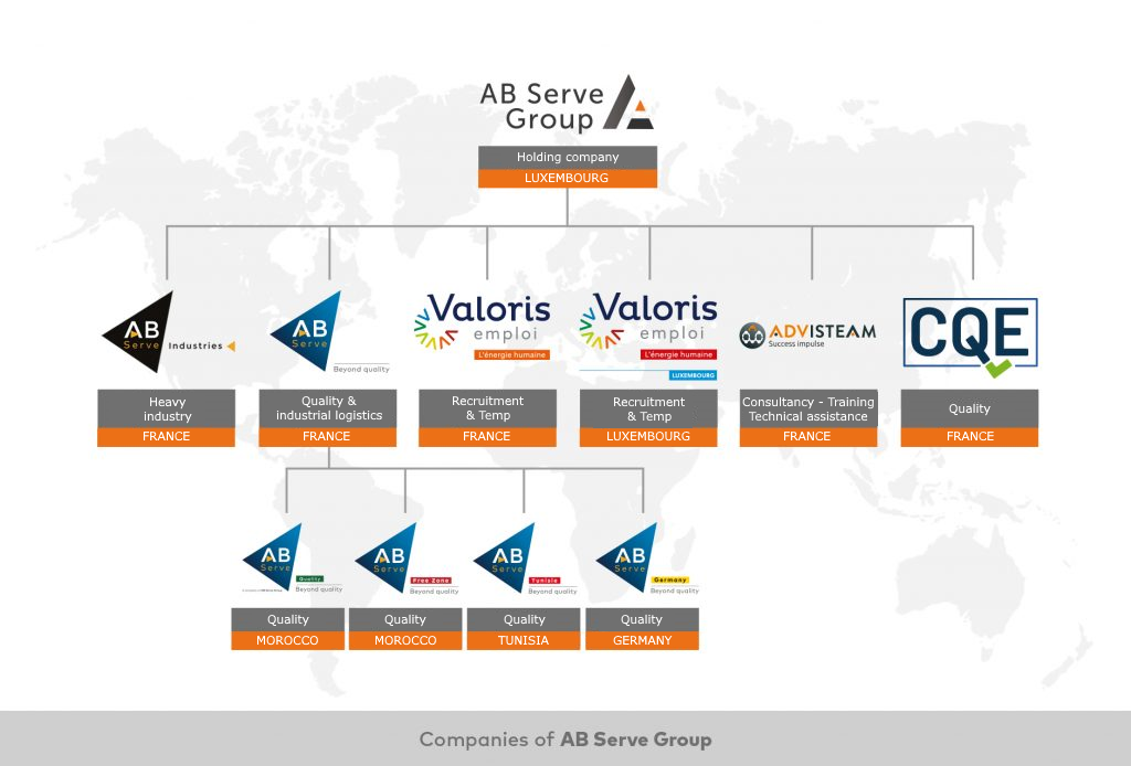 Companies of AB Serve Group